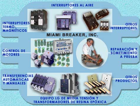 Low Voltage Circuit Breakers Index-graphic